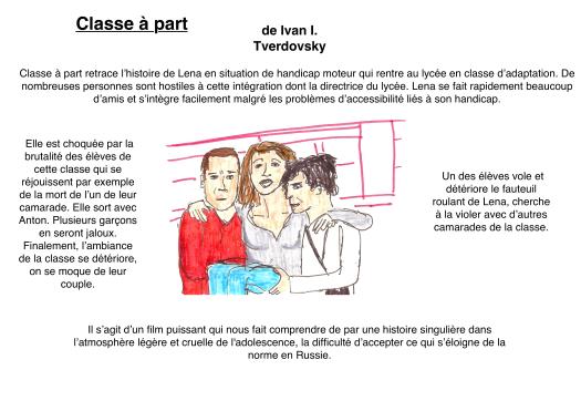 classeàpart